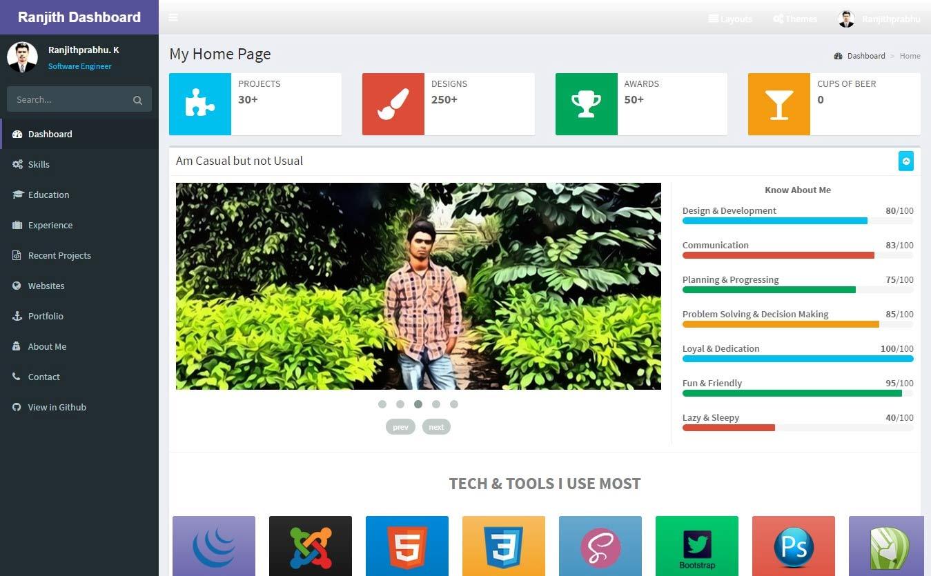 Angular Bootstrap Dashboard