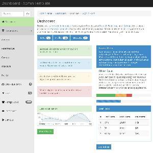 Dashboard Admin Template